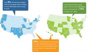 rent_vs_buy_2011-maps