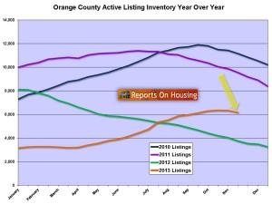 OC inventory Nov 11 2013