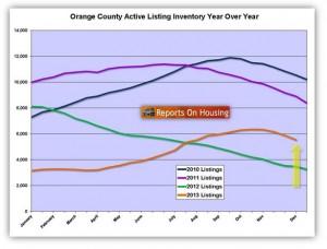 December 2013 Inventory